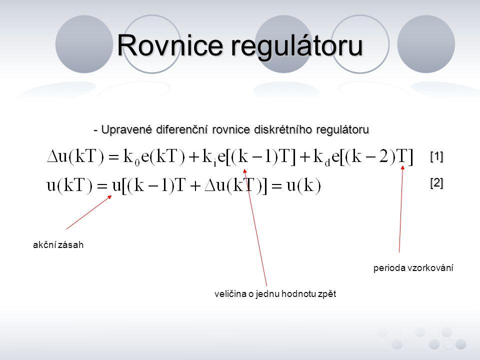 Rovnice regulátoru - Upravené diferenční rovnice diskrétního regulátoru. [1] [2] akční zásah. perioda vzorkování.